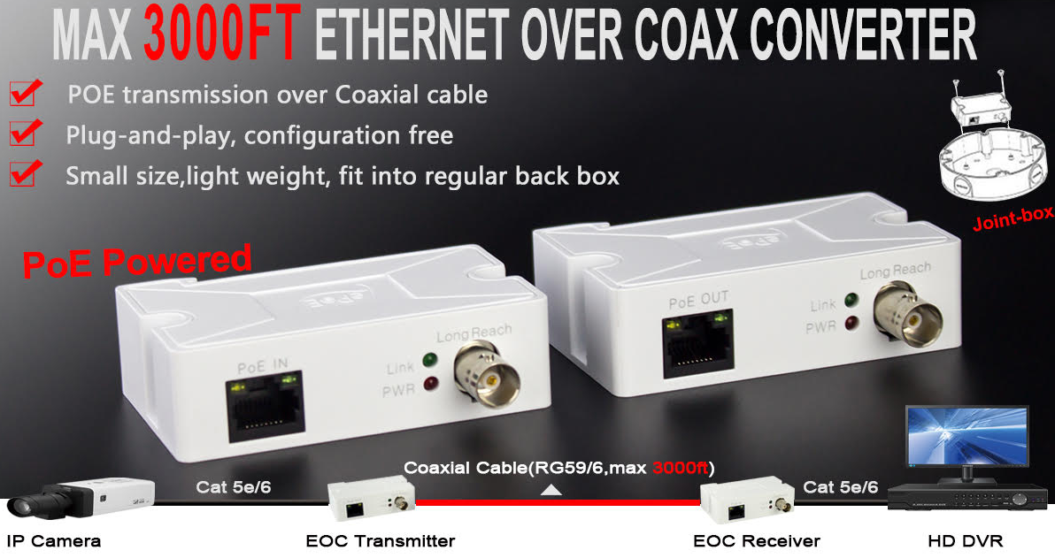 Ethernet Over Coax With PoE  Mini with PoE Output